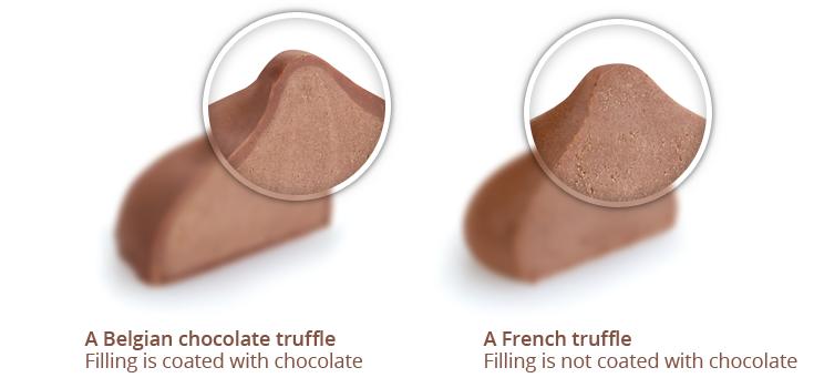 Belgian-vs-French-Truffle.png